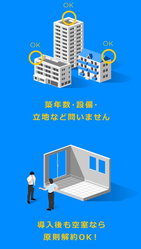 空室借上の平均築年数